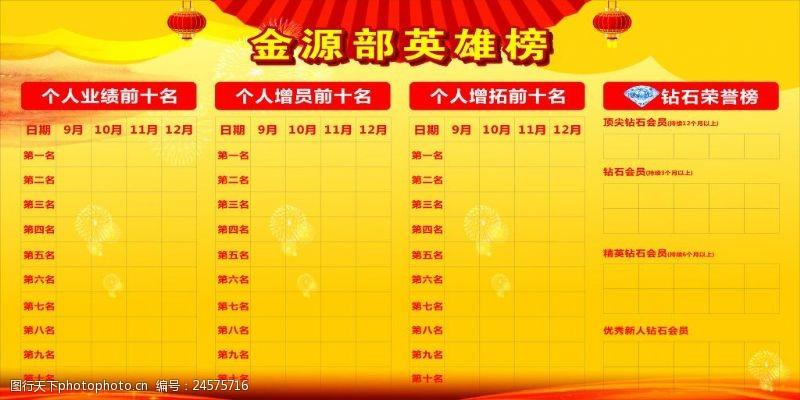 中国平安展板海报